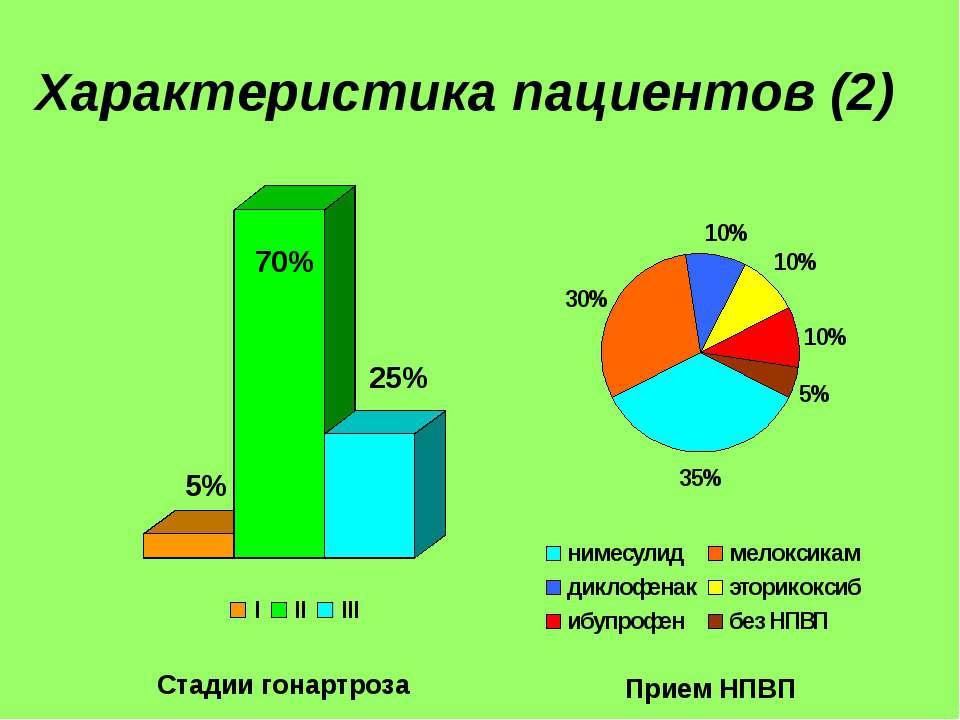 Характеристика пациентов (2) Прием НПВП Стадии гонартроза