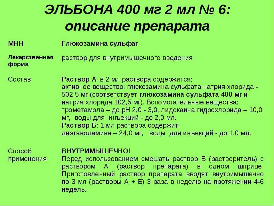 ЭЛЬБОНА 400 мг 2 мл № 6: описание препарата МНН Глюкозамина сульфат Лекарстве...