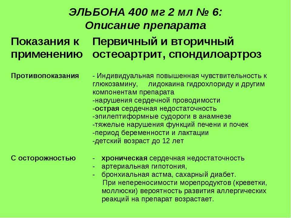 ЭЛЬБОНА 400 мг 2 мл № 6: Описание препарата Показания к применению Первичный ...
