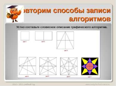 Повторим способы записи алгоритмов Устно составьте словесное описание графиче...