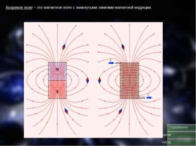 Вихревое поле – это магнитное поле с замкнутыми линиями магнитной индукции.