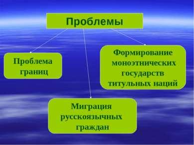 Проблемы Проблема границ Миграция русскоязычных граждан Формирование моноэтни...