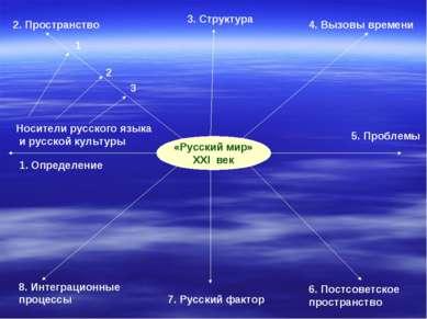 «Русский мир» XXI век 1. Определение 2. Пространство 3. Структура 4. Вызовы в...
