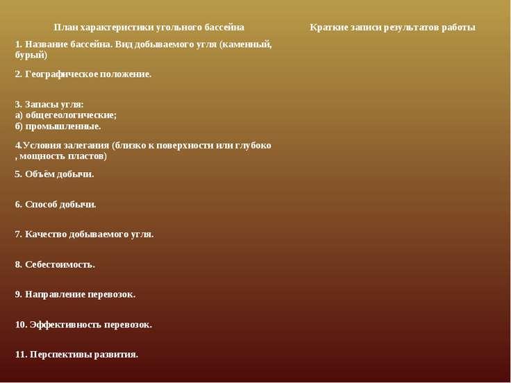 План характеристики угольного бассейна Краткие записи результатов работы 1. Н...