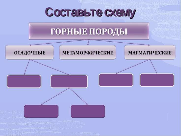 Составьте схему