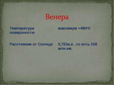 Температура поверхности: максимум +480oC Расстояние от Солнца: 0,723а.е. ,то ...