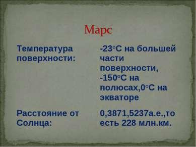 Температура поверхности: -23oC на большей части поверхности, -150oC на полюса...