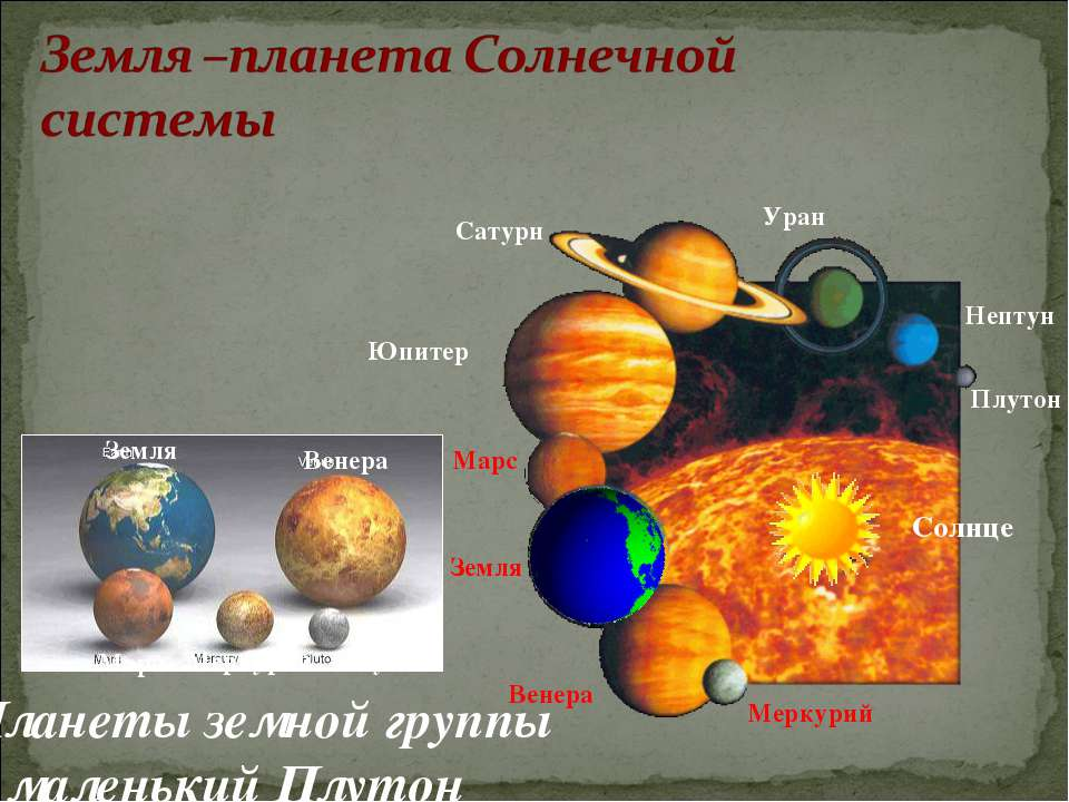 Меркурий Венера Земля Марс Юпитер Сатурн Уран Нептун Плутон Земля Венера Марс...
