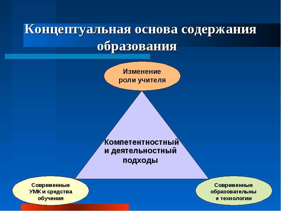 Концептуальная основа содержания образования Компетентностный и деятельностны...