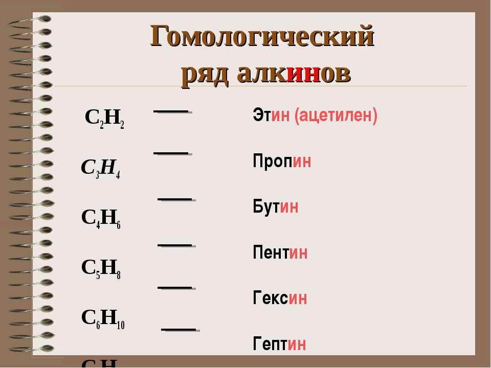 Гомологический ряд алкинов C2H2 C3H4 C4H6 C5H8 C6H10 C7H12 Этин (ацетилен) Пр...