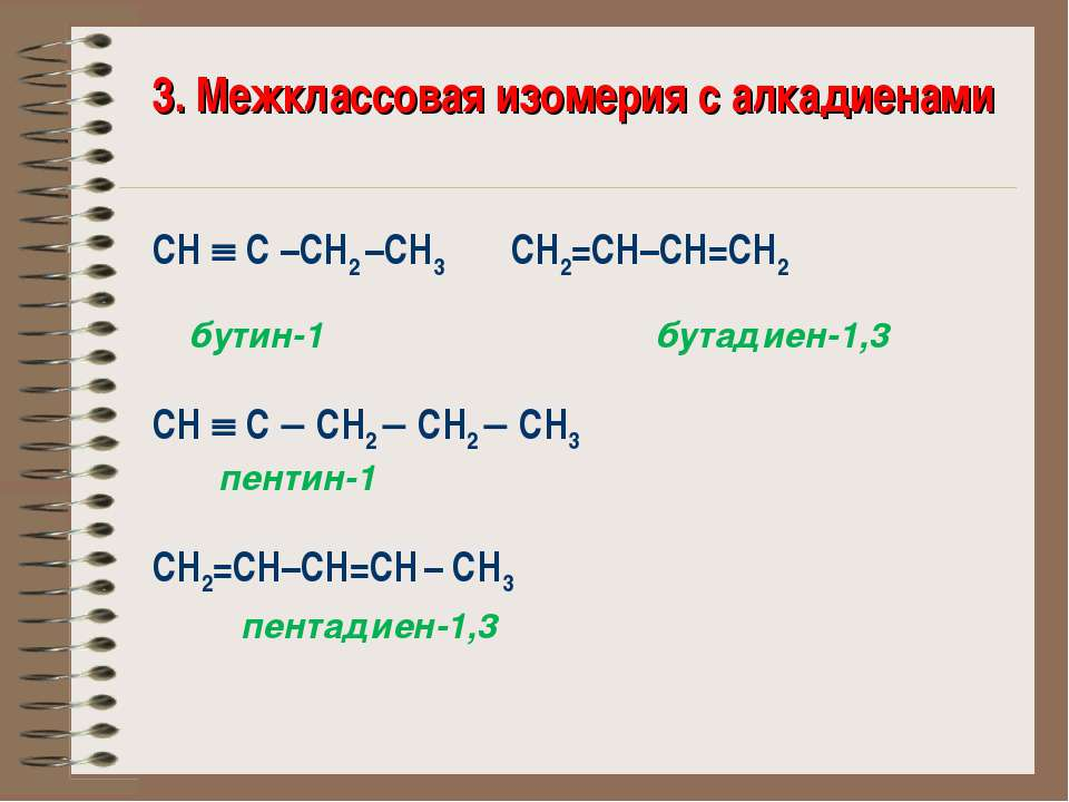 СН С –СН2 –СН3 СН2=СН–СН=СН2 бутин-1 бутадиен-1,3 СН С СН2 СН2 СН3 пентин-1 С...