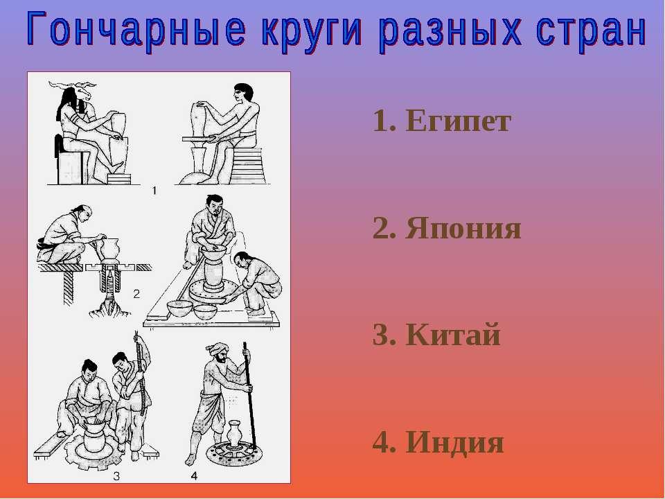 1. Египет 2. Япония 3. Китай 4. Индия