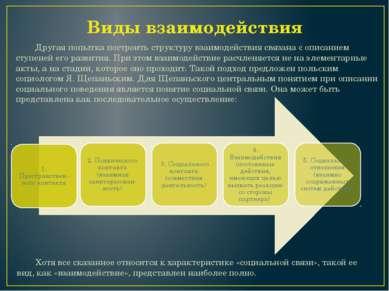 Виды взаимодействия Другая попытка построить структуру взаимодействия связана...