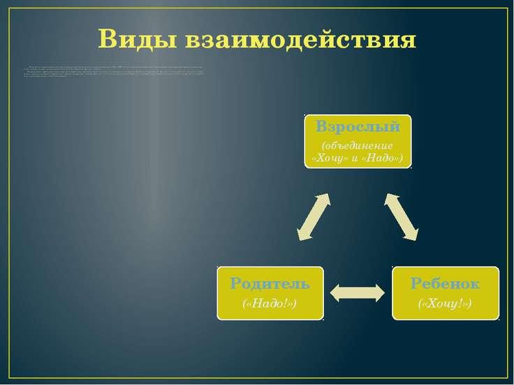 Виды взаимодействия Наконец, еще один подход к описанию взаимодействия предст...