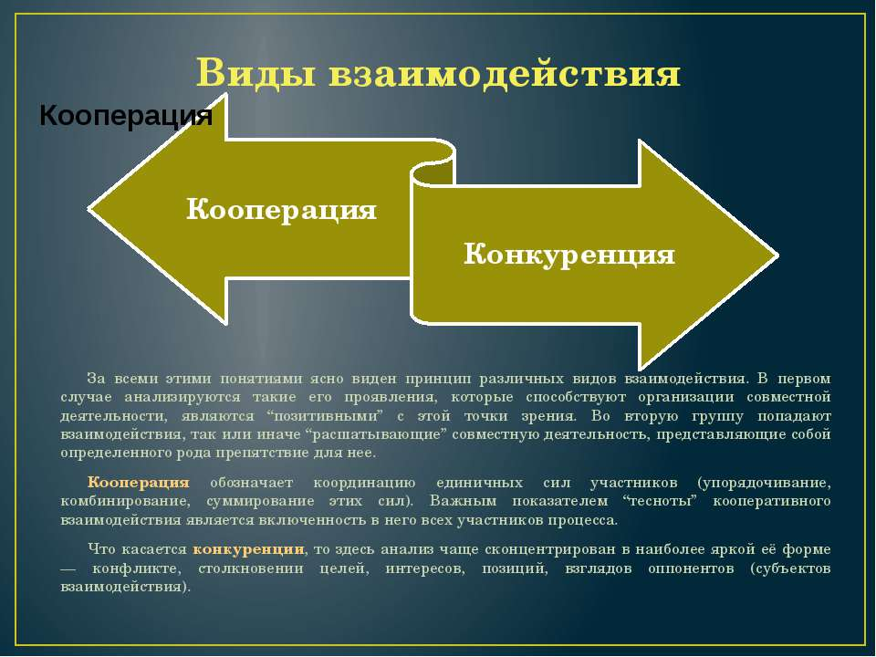 Виды взаимодействия За всеми этими понятиями ясно виден принцип различных вид...