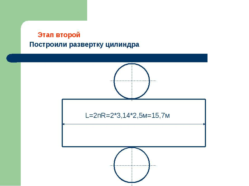 Построили развертку цилиндра Этап второй L=2пR=2*3,14*2,5м=15,7м