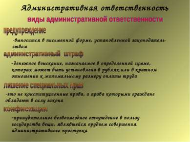 Административная ответственность -выносится в письменной форме, установленной...