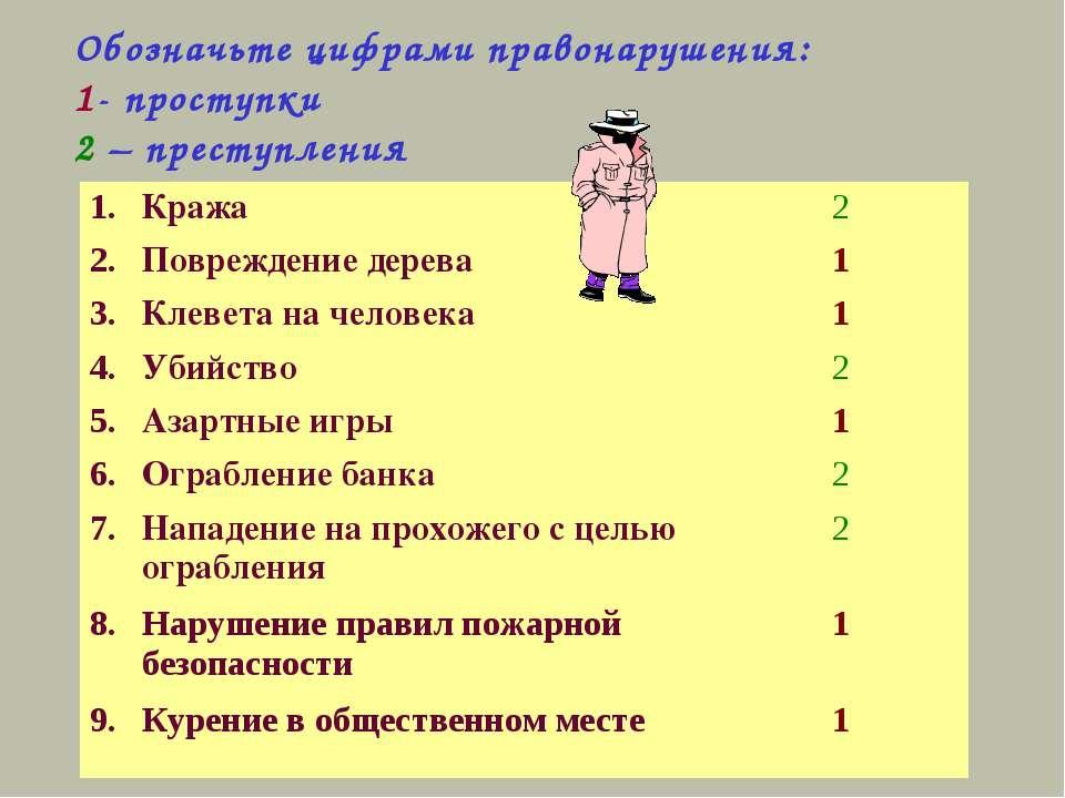 Обозначьте цифрами правонарушения: 1- проступки 2 – преступления 1. Кража 2 2...