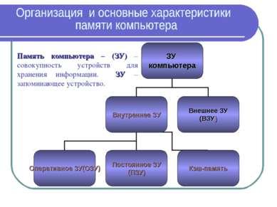 Память компьютера – (ЗУ) – совокупность устройств для хранения информации. ЗУ...