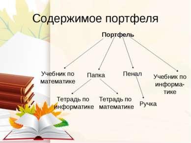 Содержимое портфеля Пенал Папка Ручка Учебник по информа- тике Учебник по мат...