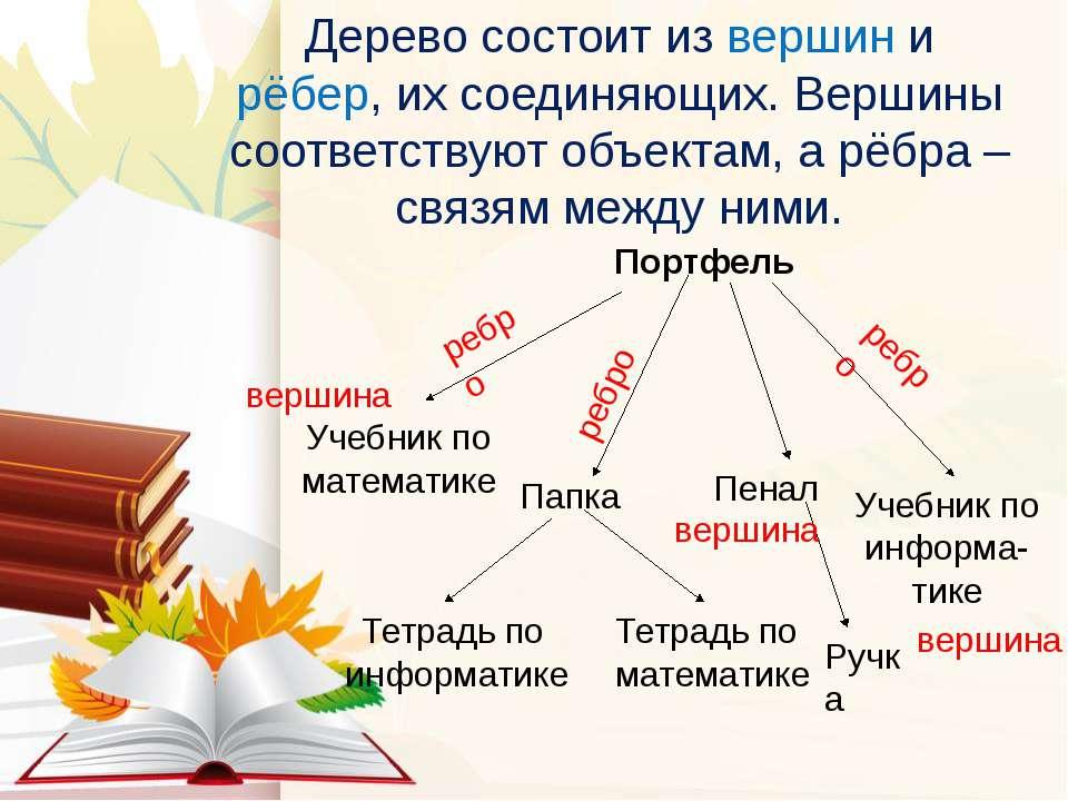 Дерево состоит из вершин и рёбер, их соединяющих. Вершины соответствуют объек...