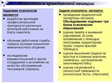 Психологи в гражданской авиации Задачами психологов являются: выработка крите...