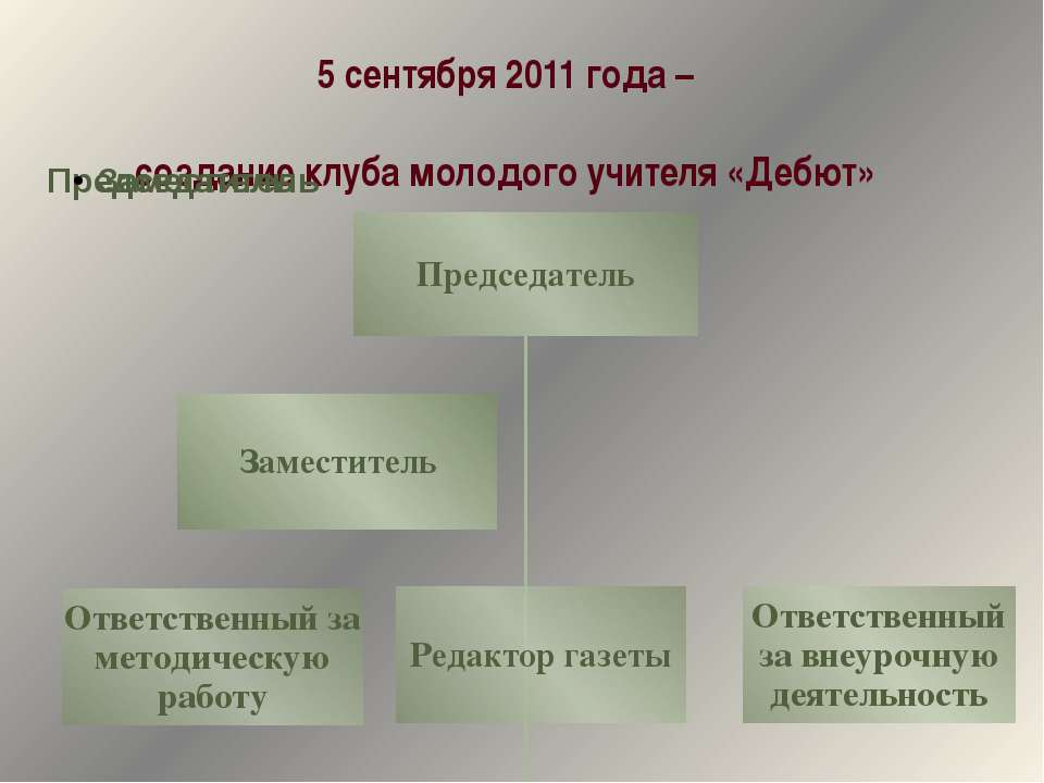 5 сентября 2011 года – создание клуба молодого учителя «Дебют»