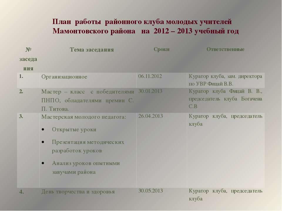 План работы районного клуба молодых учителей Мамонтовского района на 2012 – 2...
