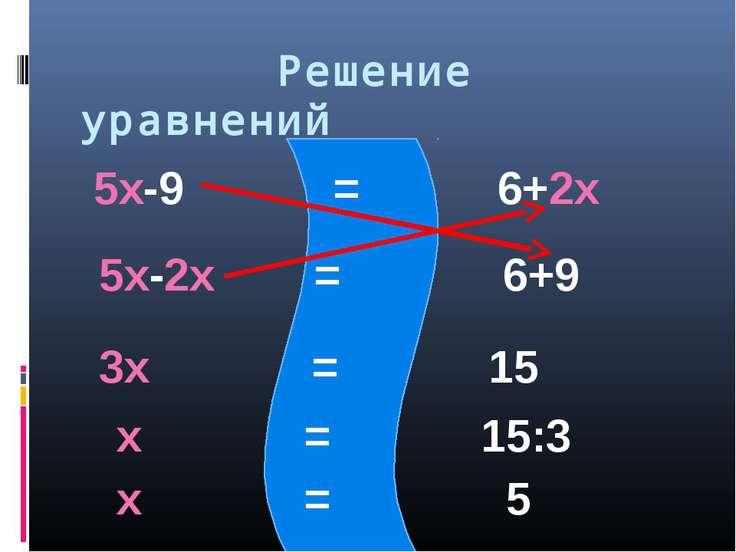 Решение уравнений 5х-9 = 6+2х 5х-2х = 6+9 3х = 15 х = 15:3 х = 5