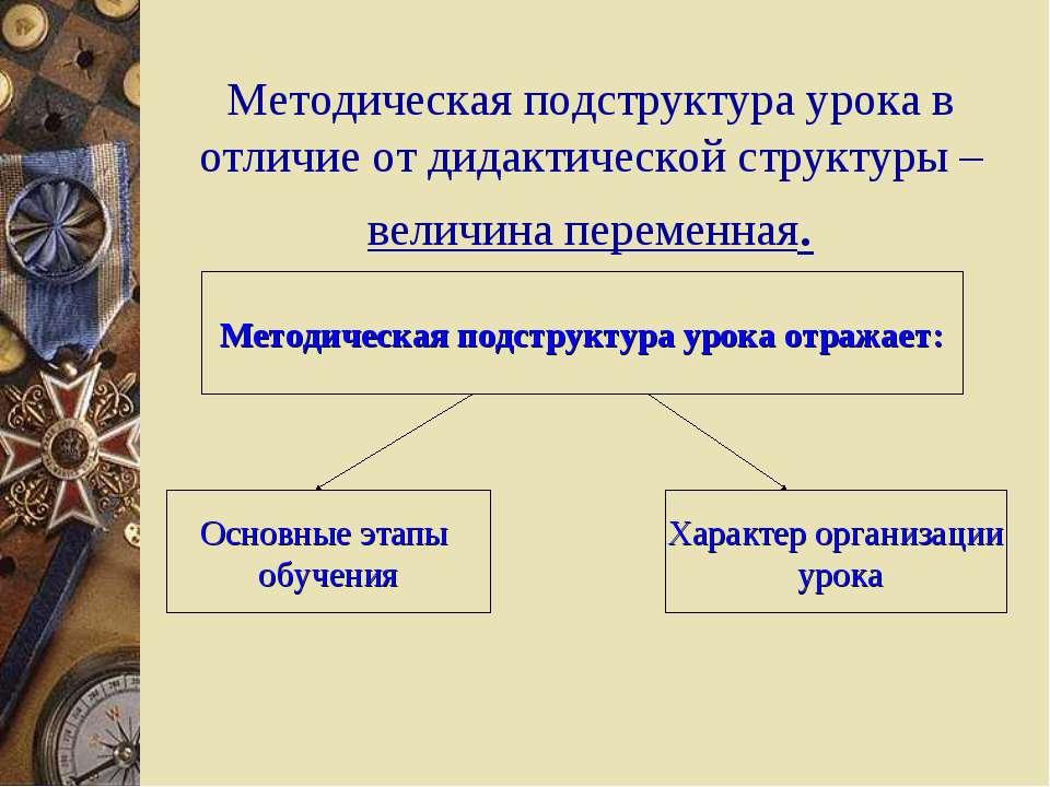 Методическая подструктура урока в отличие от дидактической структуры – величи...