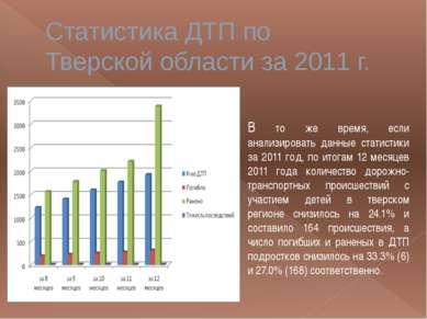 Статистика ДТП по Тверской области за 2011 г. В то же время, если анализирова...
