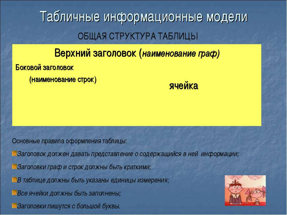Табличные информационные модели ОБЩАЯ СТРУКТУРА ТАБЛИЦЫ Основные правила офор...