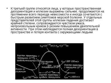 К третьей группе относятся лица, у которых пространственная дезориентация и и...