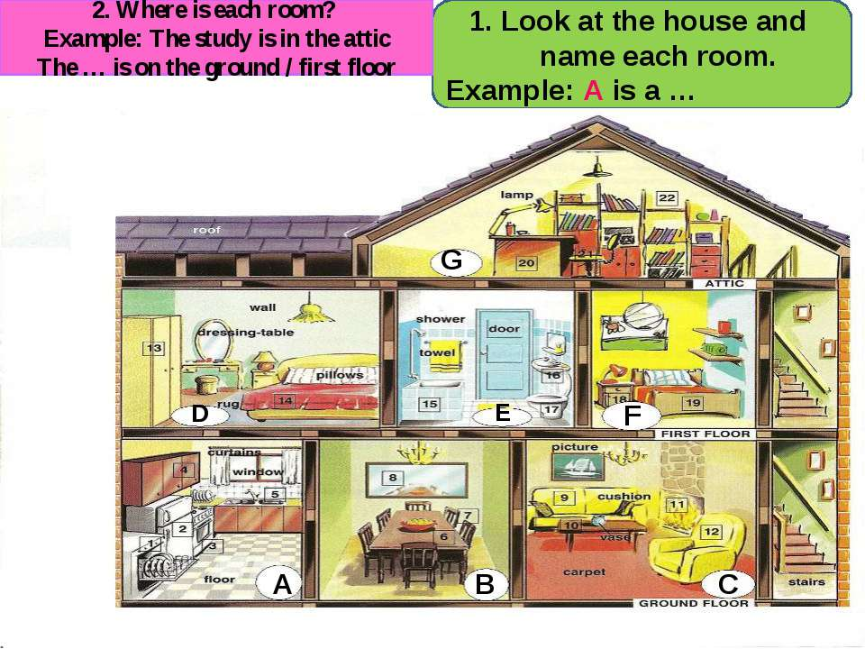 Look at the house and name each room. Example: A is a … D E F G A B C 2. Wher...