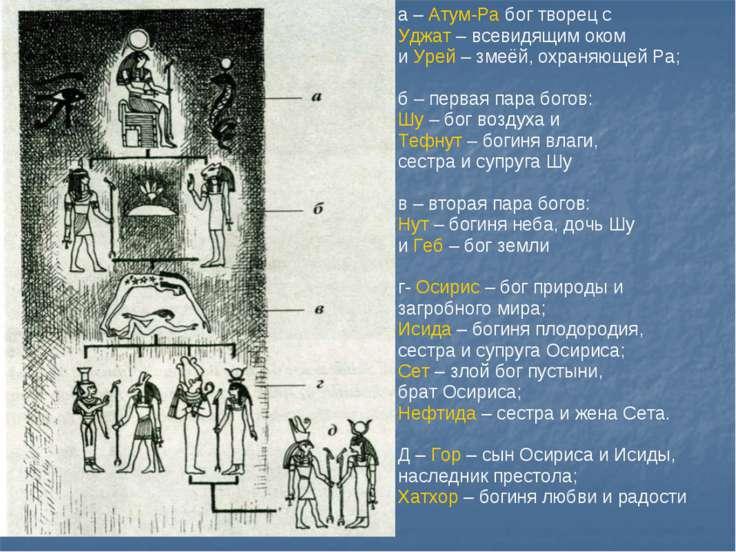 а – Атум-Ра бог творец с Уджат – всевидящим оком и Урей – змеёй, охраняющей Р...