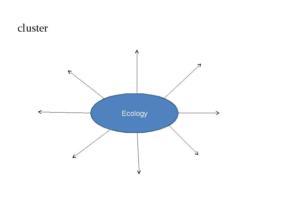cluster Ecology