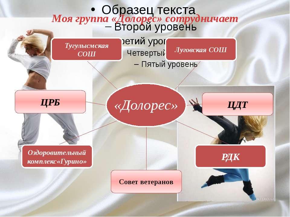 Моя группа «Долорес» сотрудничает Тугулысмская СОШ Луговская СОШ Оздоровитель...