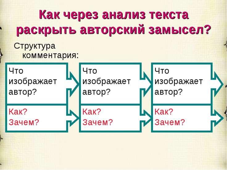 Как через анализ текста раскрыть авторский замысел? Структура комментария: