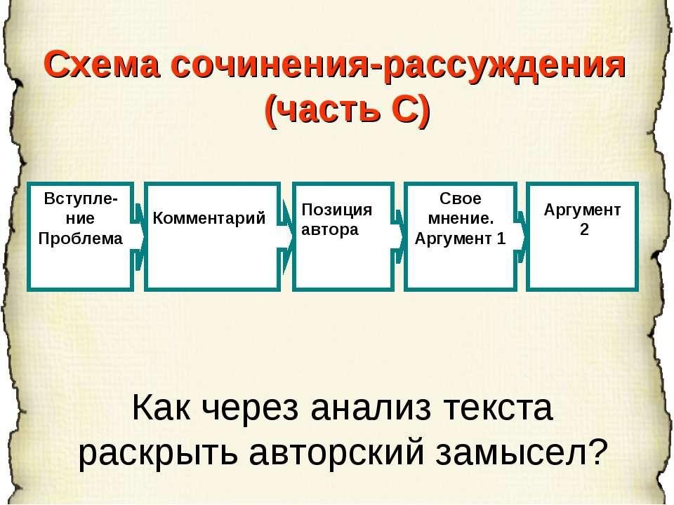 Как через анализ текста раскрыть авторский замысел? Схема сочинения-рассужден...