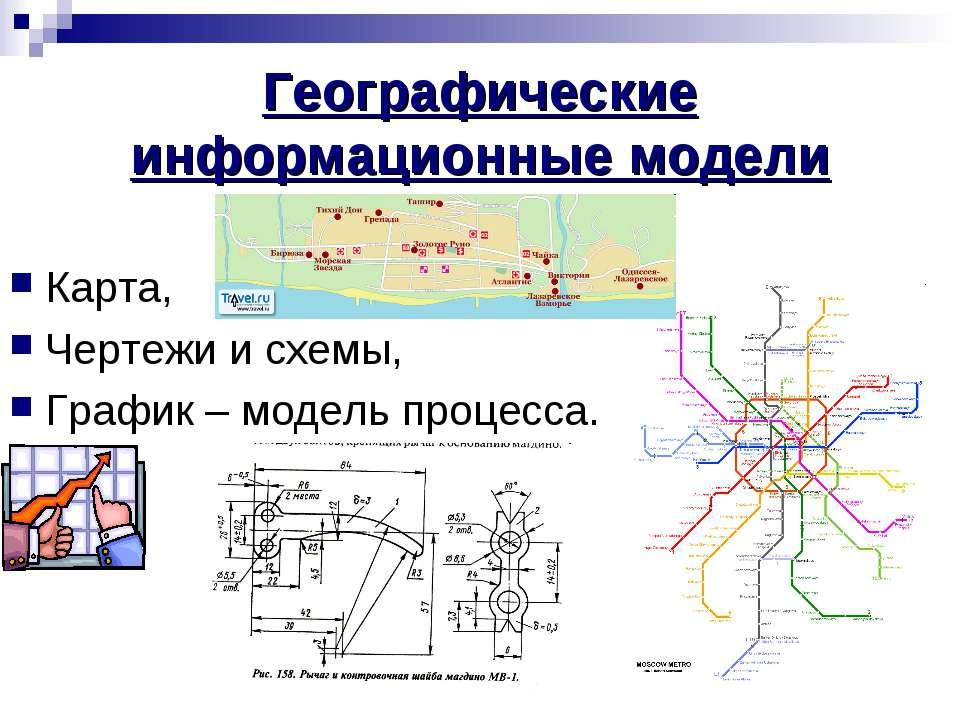 Географические информационные модели Карта, Чертежи и схемы, График – модель ...