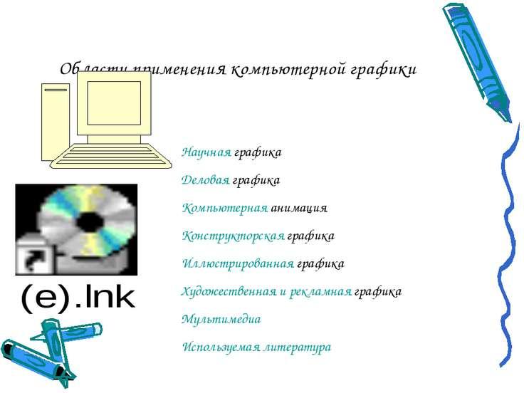 Области применения компьютерной графики Научная графика Деловая графика Компь...