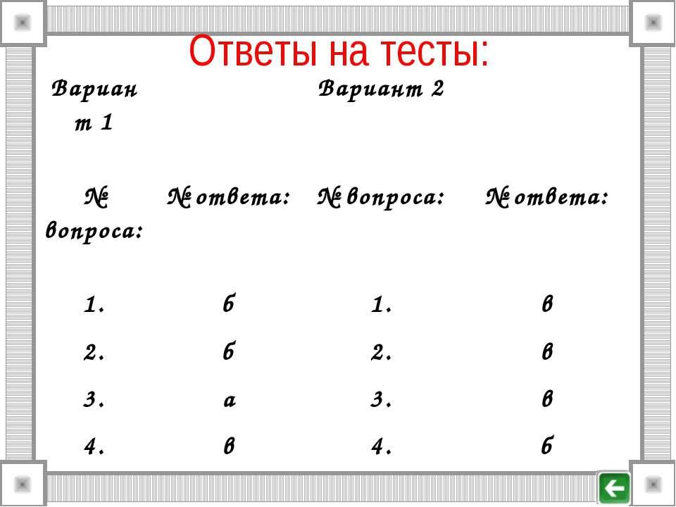 Ответы на тесты: Вариант 1 Вариант 2 № вопроса: № ответа: № вопроса: № ответа...
