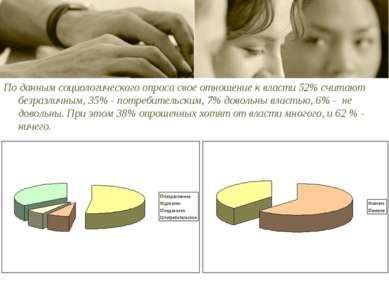 По данным социологического опроса свое отношение к власти 52% считают безразл...