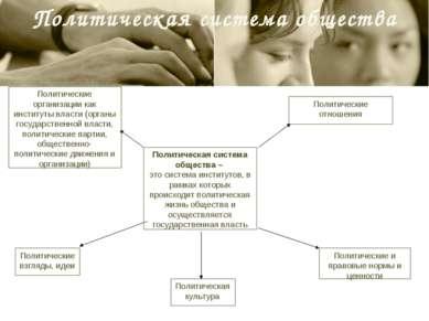 Политическая система общества Политические организации как институты власти (...