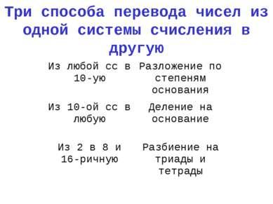 Три способа перевода чисел из одной системы счисления в другую Из любой сс в ...