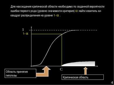 * Для нахождения критической области необходимо по заданной вероятности ошибк...