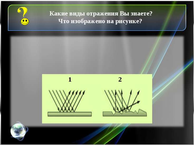 1 2 Какие виды отражения Вы знаете? Что изображено на рисунке?