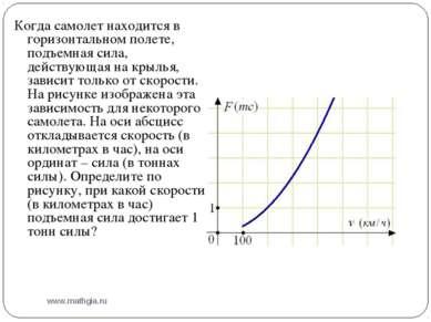 www.mathgia.ru Когда самолет находится в горизонтальном полете, подъемная сил...