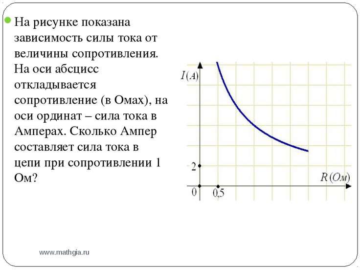 На рисунке показана зависимость силы тока от величины сопротивления. На оси а...