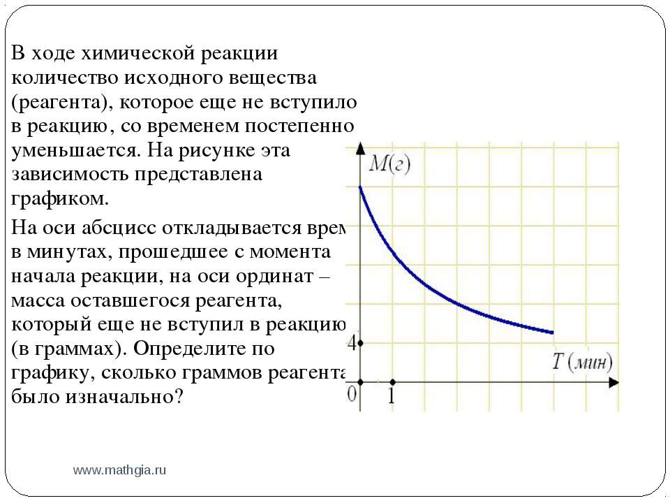 www.mathgia.ru В ходе химической реакции количество исходного вещества (реаге...